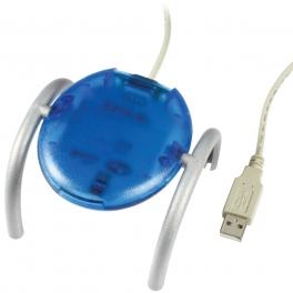 Interfaz USB IRIS
